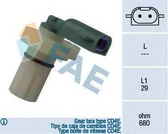 FAE 79087