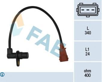 FAE 79033