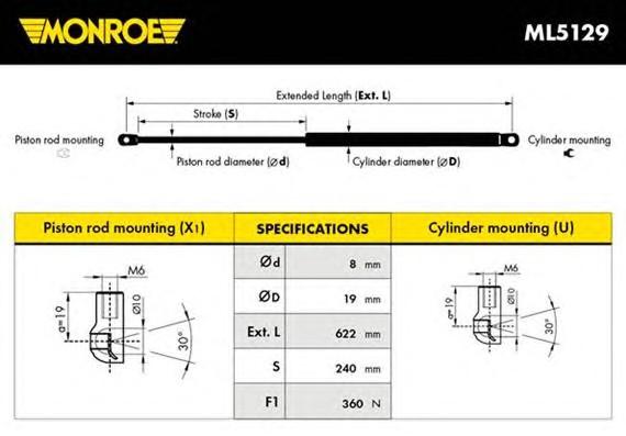 MONROE ML5129