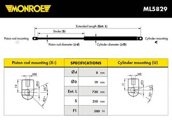 MONROE ML5829